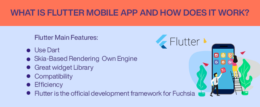 What is Flutter Mobile App And How Does It Work?